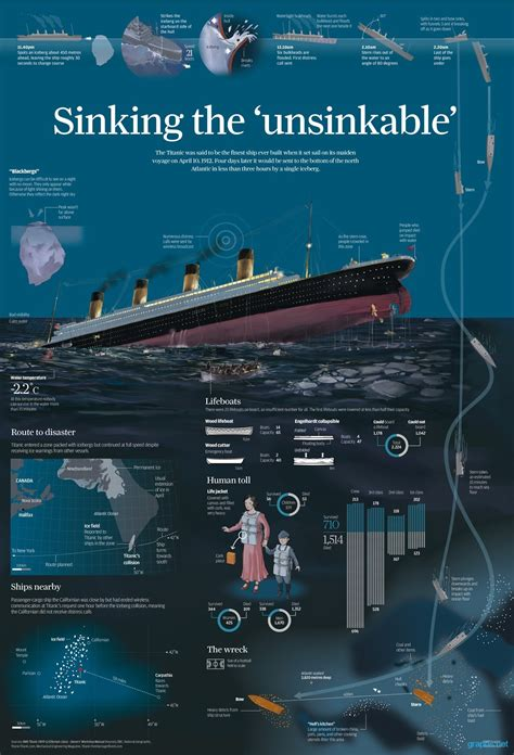 103d Anniversary of RMS Titanic Tragedy | The Maritime