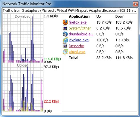 Download Network Traffic Monitor Software: Network Traffic