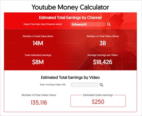How Much Does YouTube Pay Per View [Full Introduction]
