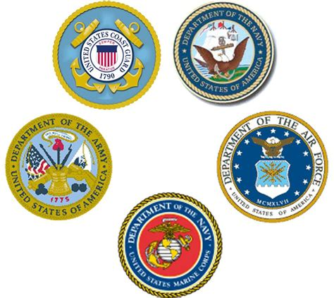 Military service clipart - Clipground