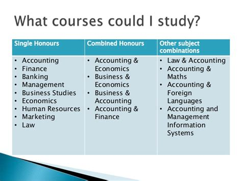 Accounting careers advice and skills gained powerpoint